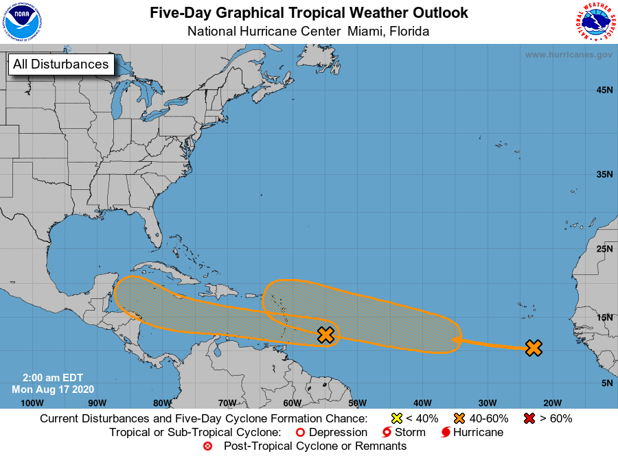Watching the Tropics As We End August